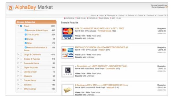 alpha ba market